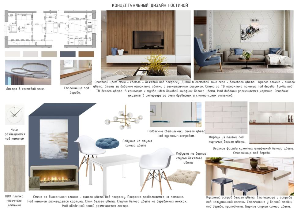 Концептуальный коллаж гостиной-кухни 40 кв.м в светлых тонах с синими оттенками, кухонный фартук, люстра, диван