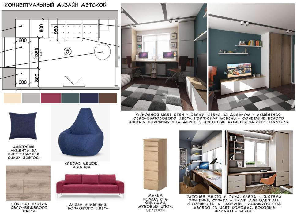 Концептуальный дизайн детской 13 кв.м, пвх плитка, бордовый диван, комод, синее кресло - мешок, рабочий стол