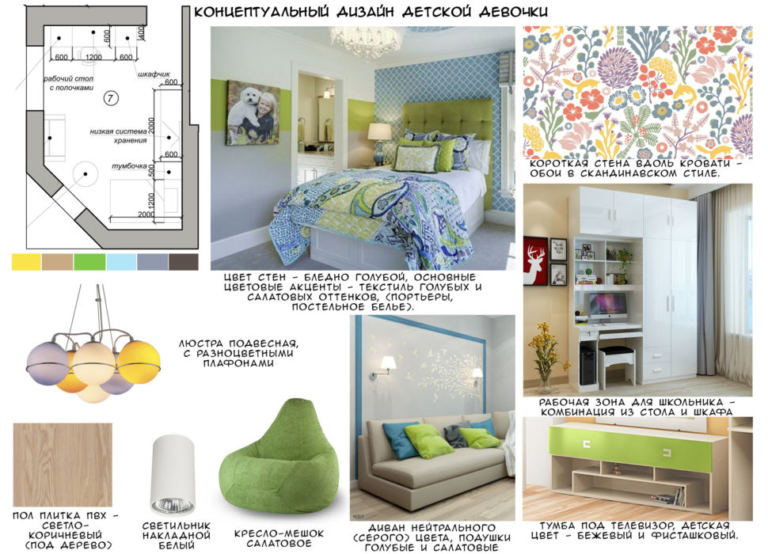 Концептуальный дизайн детской девочки 21 кв.м, салатовое кресло-мешок, пвх плитка, люстра, накладной светильник, серый диван