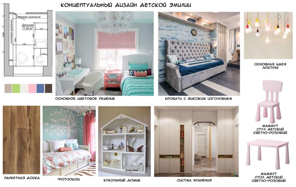 Концептуальный дизайн детской комнаты для девочки 13 кв.м с нежными бежевыми оттенками, паркетная доска, кукольный домик, система хранения