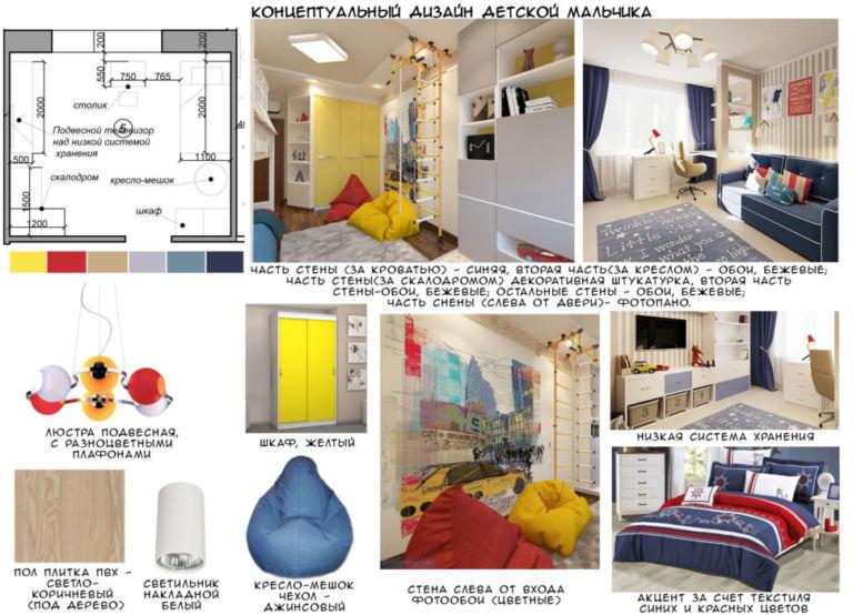 Концептуальный дизайн детской мальчика 19 кв.м, кресло-мешок, пвх плитка, люстра, накладной белый светильник, фотообои, кровать