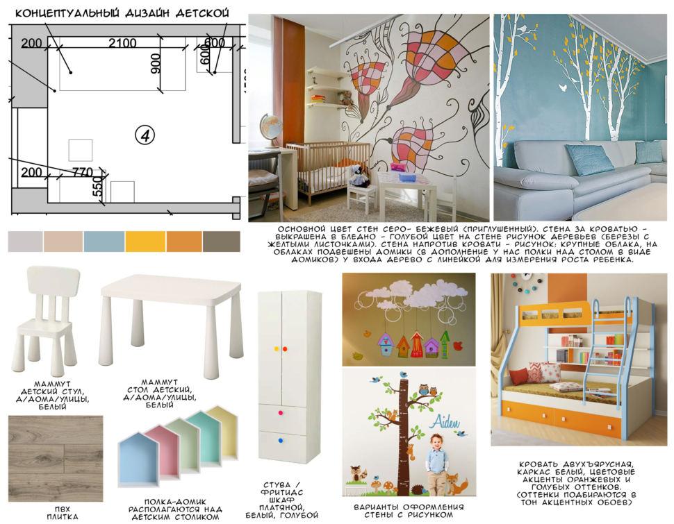 Концептуальный дизайн детской 8 кв.м для 2-х детей в современном стиле с оранжевыми, желтыми и зеленными оттенками, пвх плитка, кровать, стол