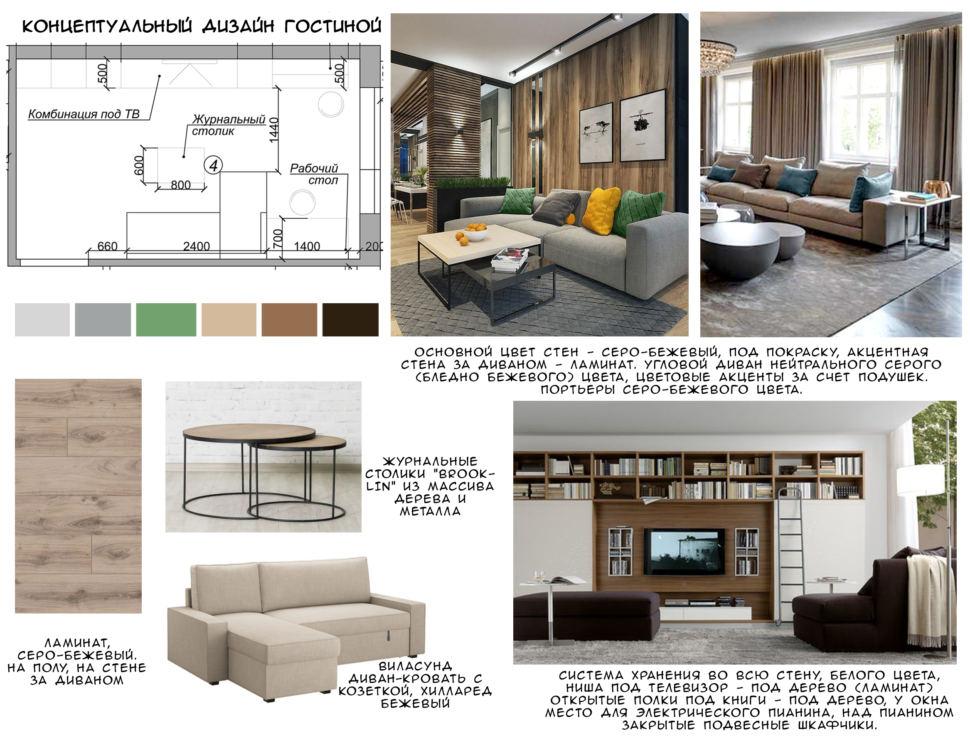 Концептуальный дизайн гостиной 20 кв.м, ламинат, бежевый угловой диван, журнальный столик, система хранения