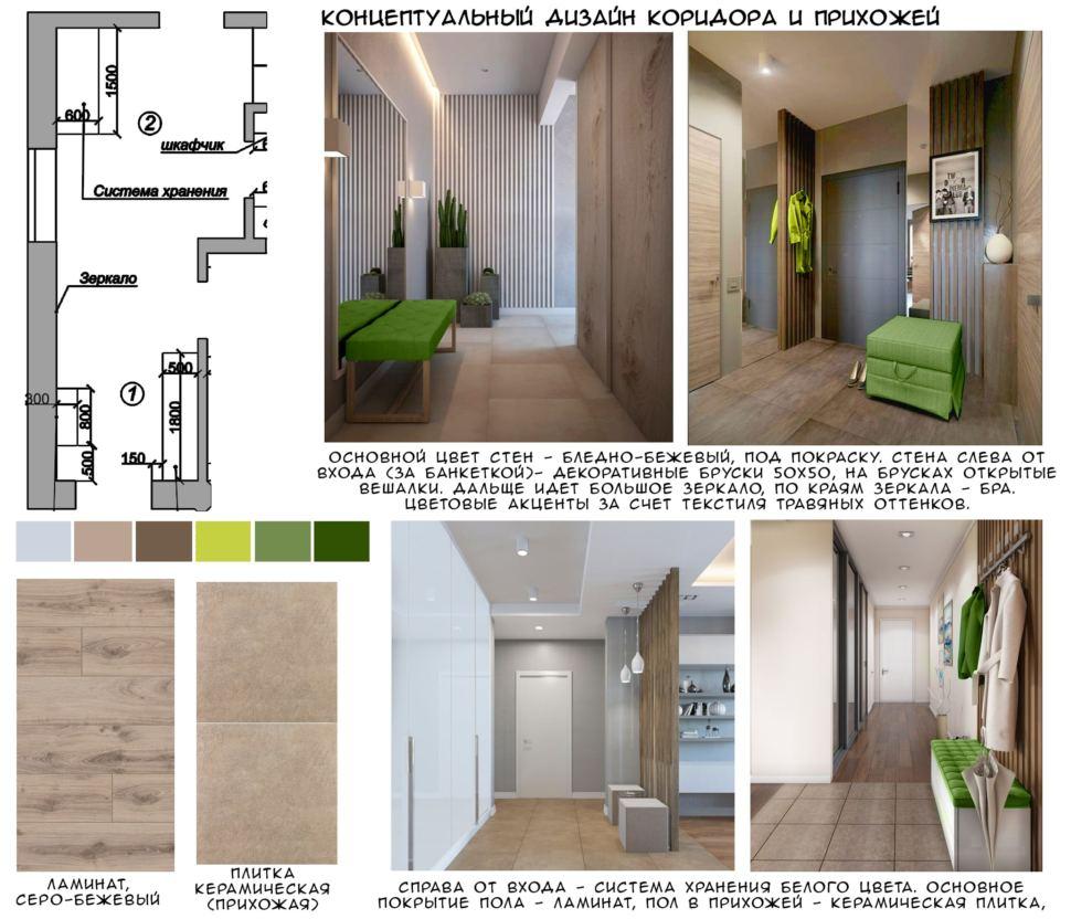Концептуальный дизайн коридора 8 кв.м и прихожей 7 кв.м, ламинат, вешалка, зеркало