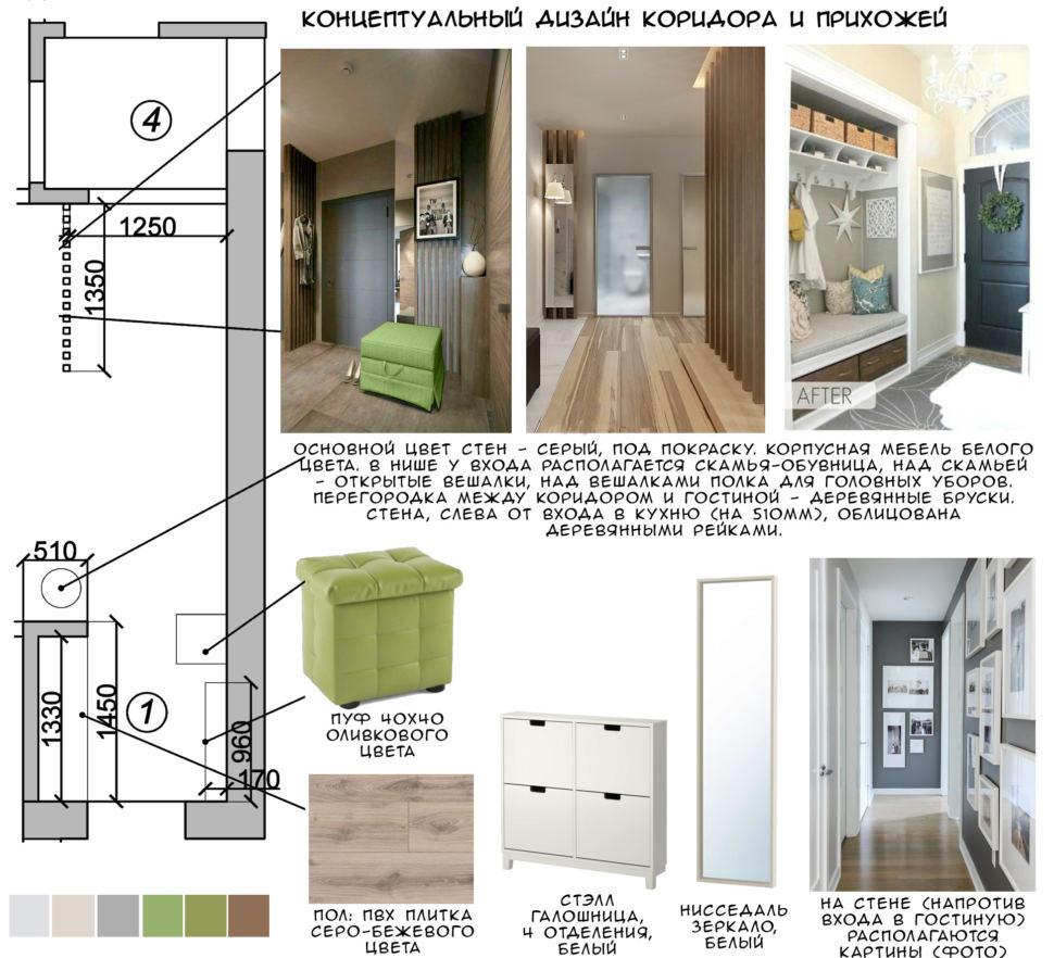 Концептуальный дизайн коридора 2 кв.м и прихожей, пуф, зеркало в белой раме, галошница белого цвета
