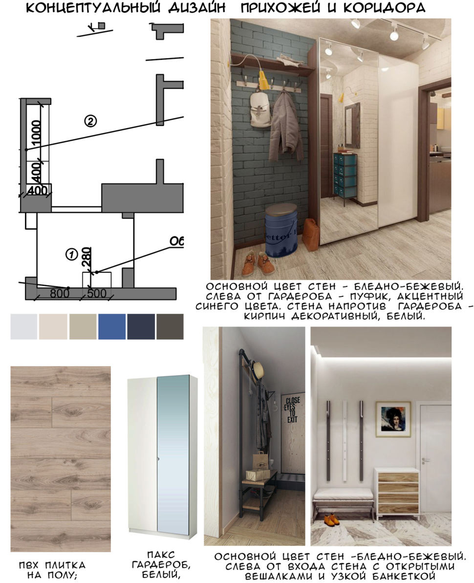 Концептуальный дизайн прихожей и коридора 5 кв.м, пвх плитка, белый гардероб, вешалка, скамья, светильники