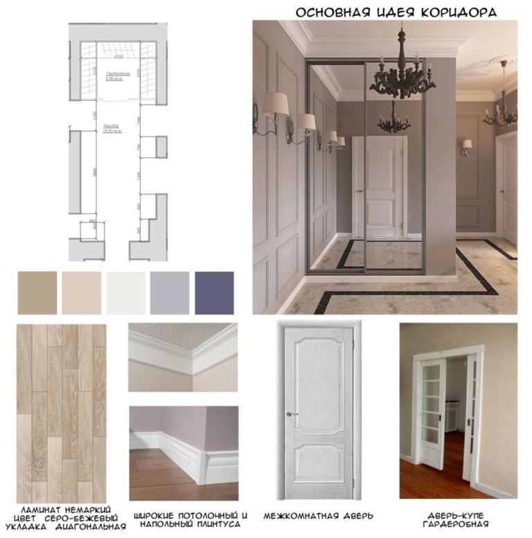 Основная идея коридора 15 кв.м в бежевых тонах, гардеробная, шкаф, ламинат, плинтуса