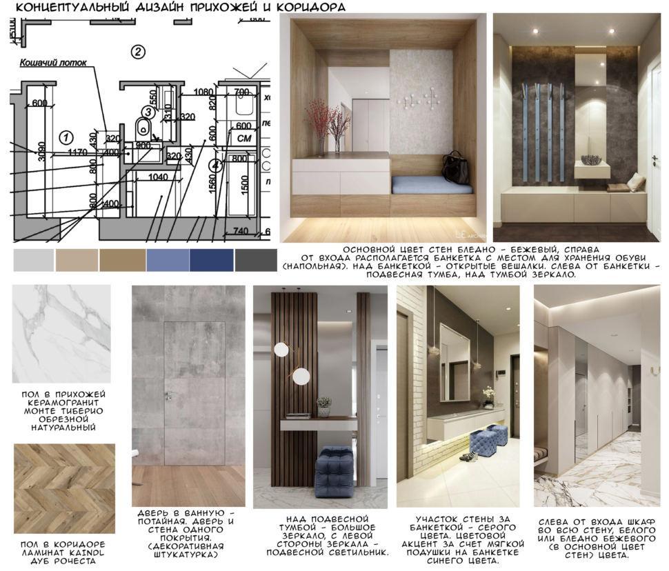 Концептуальный дизайн прихожей 7 кв.м и коридора 6 кв.м, керамогранит, ламинат, подвесная тумба, подвесной светильник, голубой пуф, зеркало