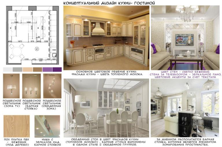 Концептуальный дизайн кухни - гостиной 32 кв.м, пвх плитка, белый обеденный стол, барная стойка, белый кухонный гарнитур