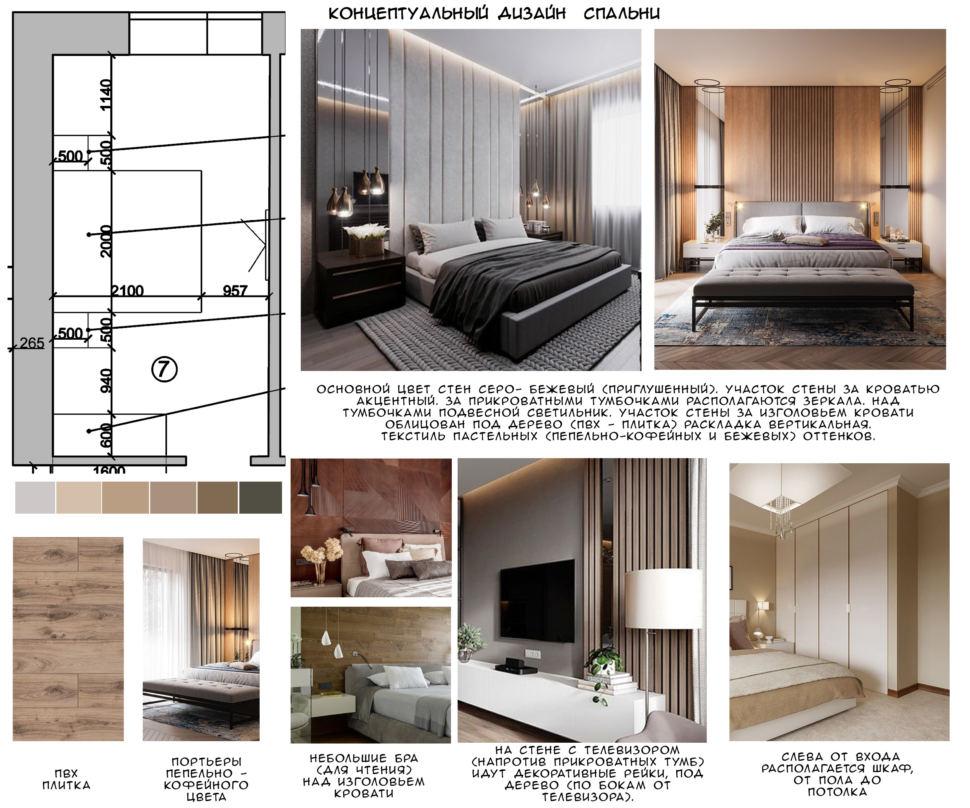 Концептуальный дизайн спальни 17 кв.м, пвх плитка, пепельно-кофейные портьеры, бра, шкаф, прикроватные тумбы, кровать