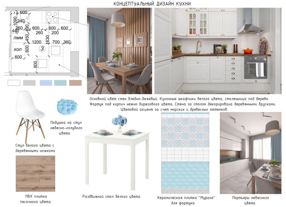 Концептуальный коллаж кухни 9 кв.м, белый кухонный гарнитур, акцентный текстиль, бруски, стол. стулья
