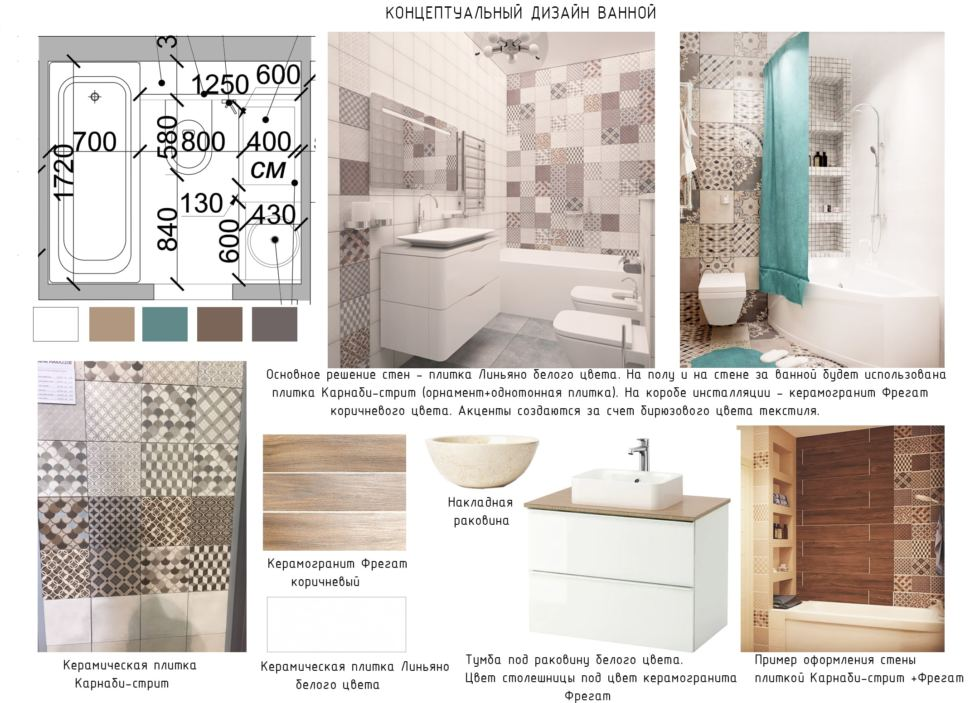 Концептуальный коллаж ванной комнаты, плитка керамическая, орнамент, цветовые акценты, тумба под раковину, керамический гранит