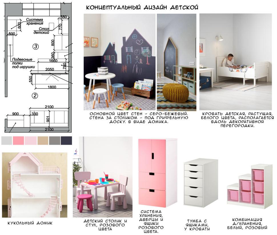 Концептуальный коллаж детской 10 кв.м, домик для кукол, система хранения игрушек, шкаф, столик