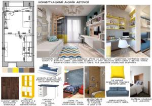 Концептуальный дизайн детской 18 кв.м в желтых и синих тонах, стеллаж, диван, кровать, рабочий стол, стул