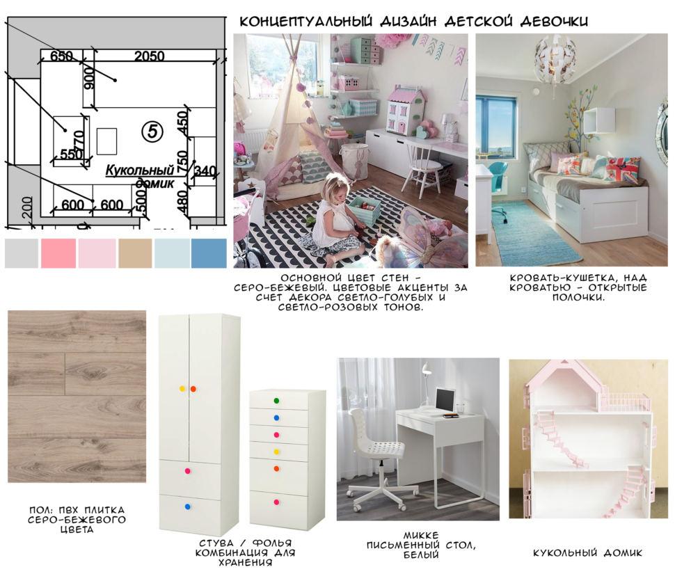 Концептуальный коллаж спальни девочки 7 кв.м, шкаф, комбинация хранения, кукольный домик, пвх плитка