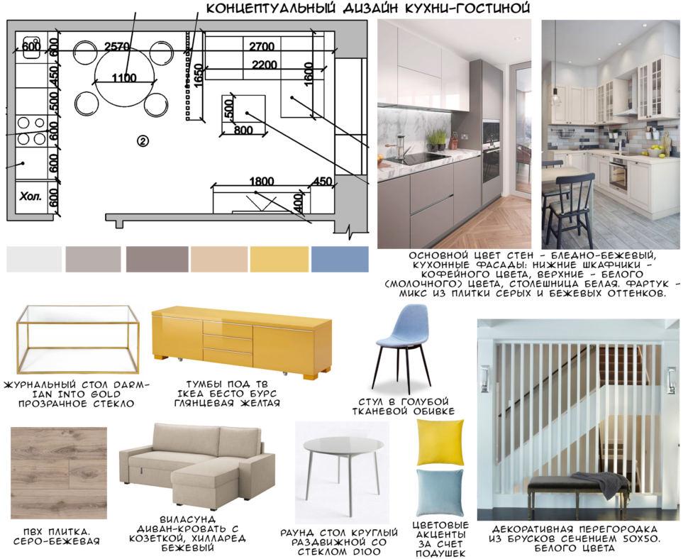 Концептуальный коллаж комнаты 20 кв.м, акцентная тумба, портьеры, диван, кухня в бежевых тонах