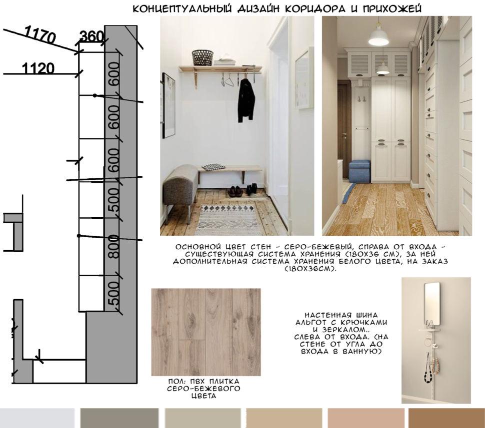 Концептуальный коллаж коридора и прихожей 2 кв.м, пвх плитка, большой шкаф, вешалка, зеркало