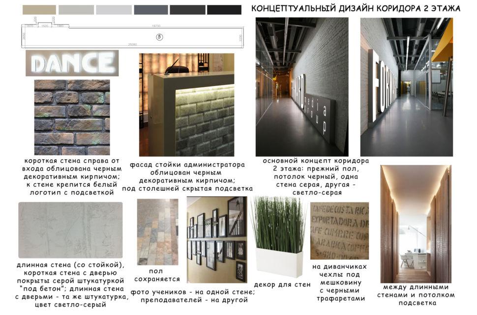 Концептуальный коллаж коридора 56 кв.м второго этажа танцевальной студи, кирпич, декор, подсветка, барная стойка, логотип
