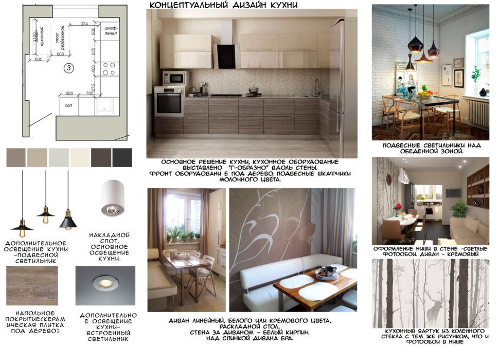 Концептуальный коллаж кухни, подвесные светильники, кухонный гарнитур под дерево, обои, диван, обеденный стол