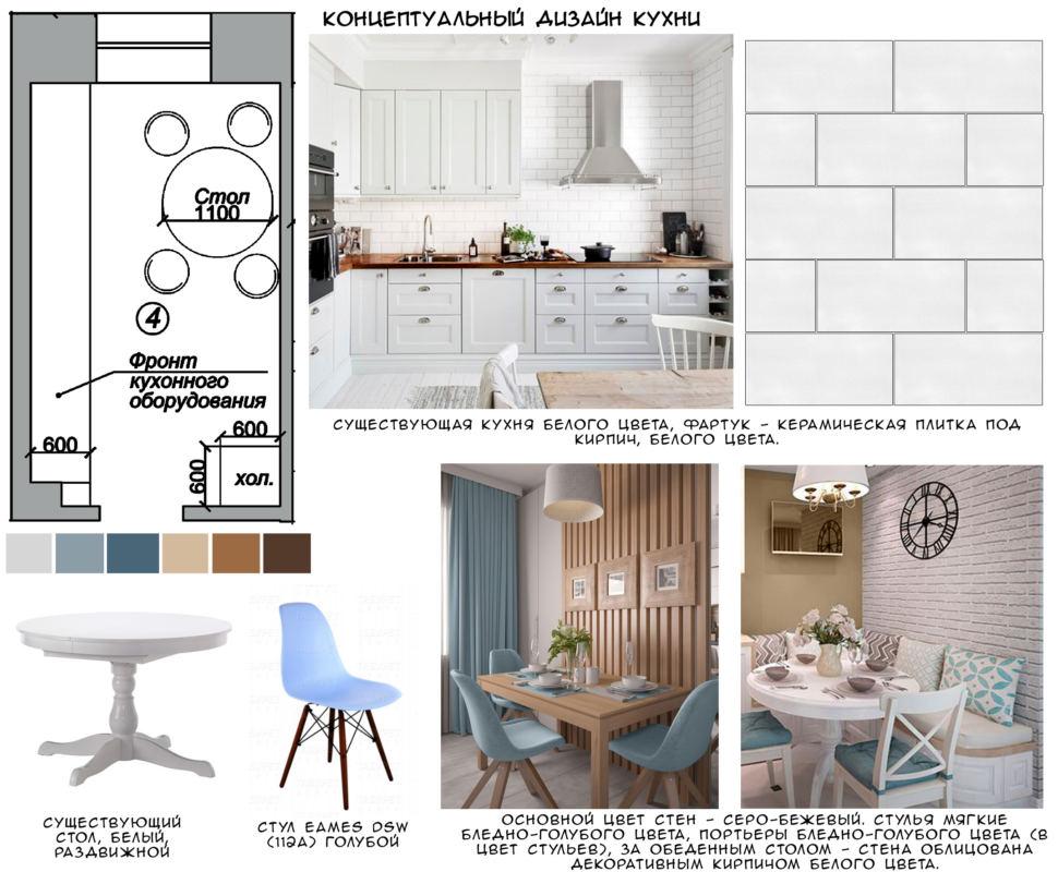 Концептуальный коллаж кухни 13 кв.м, круглый стол, акцентные стулья, белая кухня, кухонный фартук, кирпич