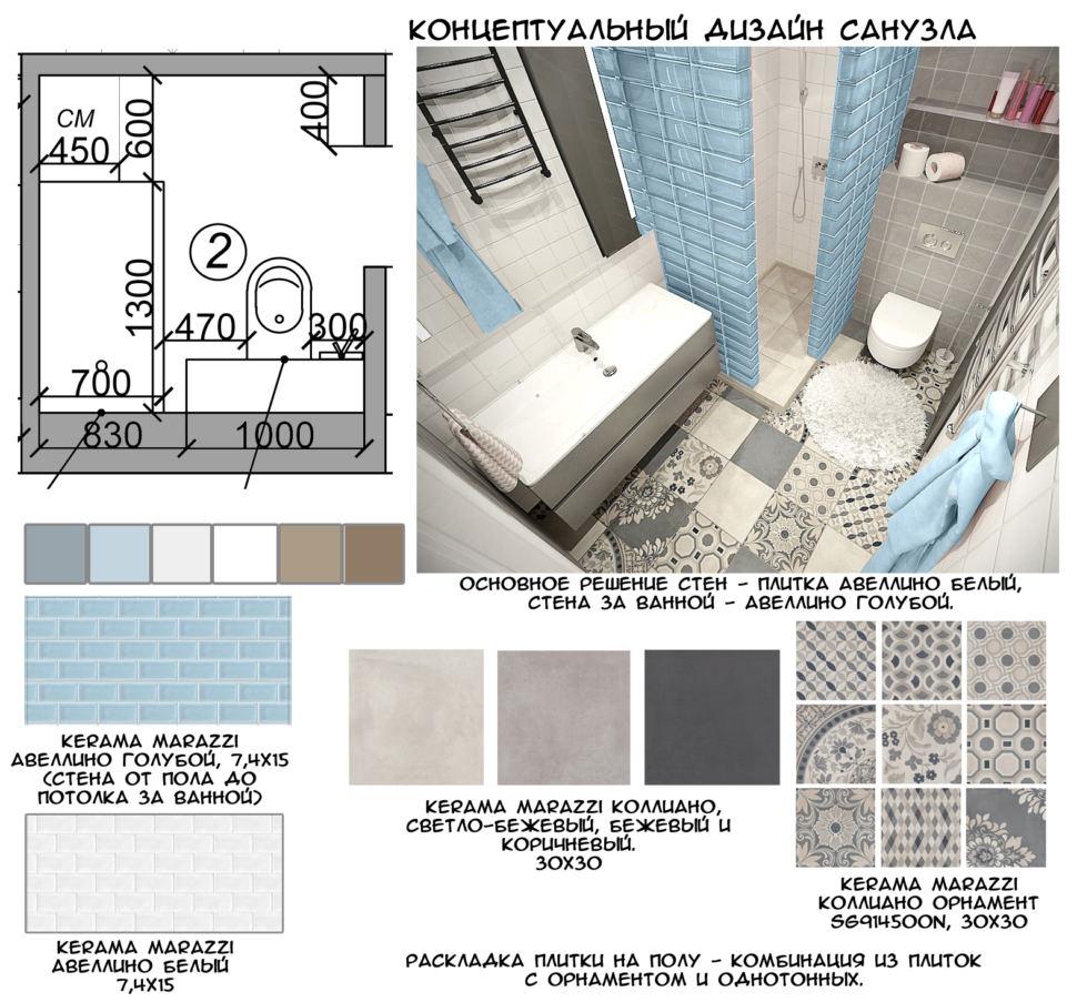 Концептуальный коллаж ванной комнаты 3 кв.м, керамическая плитка, орнамент, кирпич