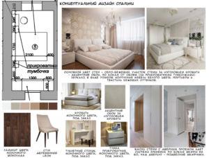 Концептуальный дизайн спальни 12 кв.м в бежевых и небесных тонах, прикроватная тумба, шкаф, туалетный столик, кровать