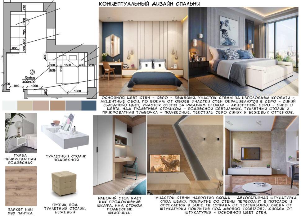 Концептуальный коллаж спальни 22 кв.м, синие акценты, бежевый текстиль, кровать, белый шкаф, стол, стул