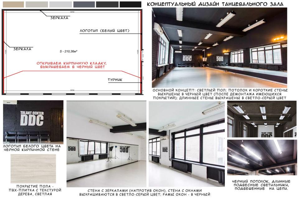 Концептуальный коллаж танцевального зала 210 кв.м, черный потолок, черные рамы на окнах, радиаторы, зеркала, логотип