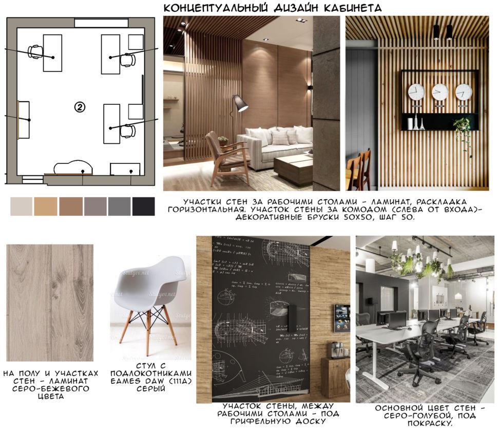 Концептуальный коллаж кабинета 32 кв.м, декоративные бруски, пвх плитка, рабочие столы, грифельная доска, рабочий стул