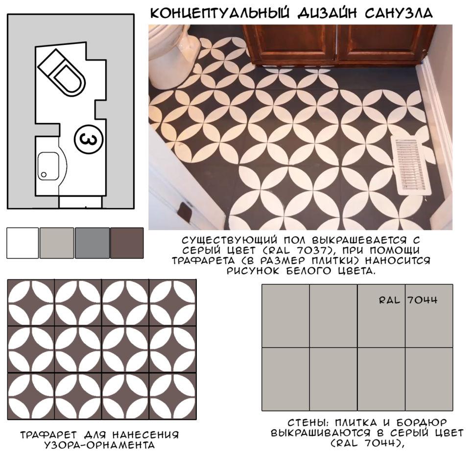 Концептуальный коллаж санузла 2 кв.м, керамическая плитка, сантехника, мойка